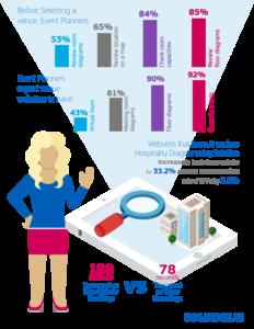 iPlan_infographic